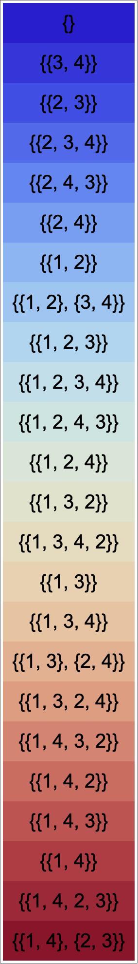 arbitrarycolors